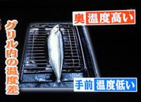世界一受けたい授業 秋刀魚の焼き方