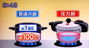 圧力鍋レシピ