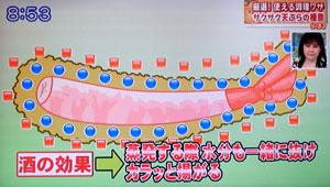 天ぷらをカラッと揚げる方法