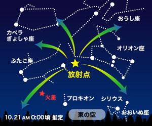 2009年10月 オリオン座 流星群
