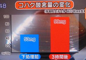 しじみの効果と砂抜き法・出汁の取り方・オルニチンアップ法