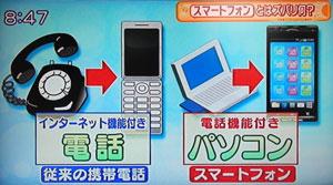 スマートフォンについて