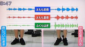 実はすごい大人のラジオ体操