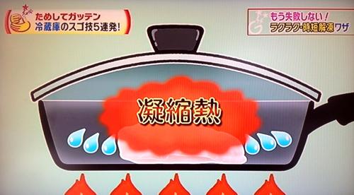 加熱ムラのないお肉の解凍法